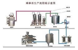 杭州纪高食品机械厂