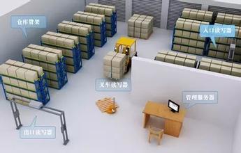 RFID技术广泛用在冷链物流产业
