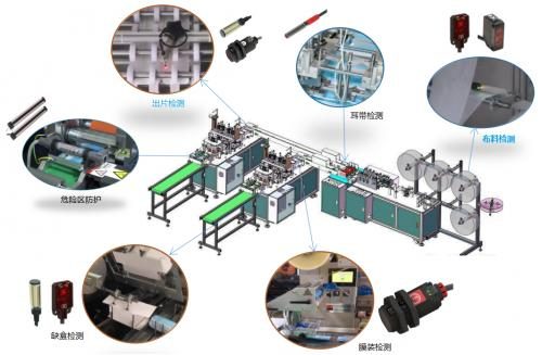 IMS口罩機傳感器助力高速口罩生產線
