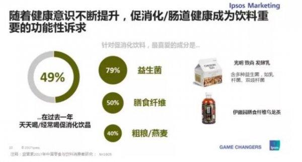 2017中国零食与饮料市场十大趋势盘点