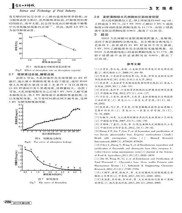 大孔树脂分离纯化麦胚黄酮研究