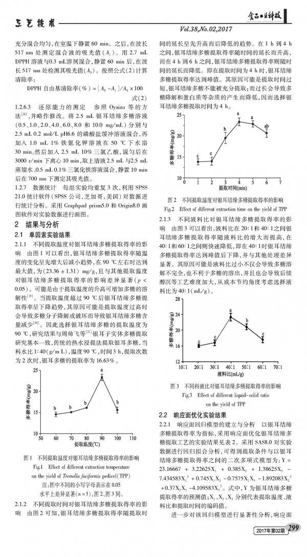 响应面优化银耳结缔多糖提取工艺与氧化活性研究